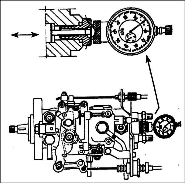 Циферблатный измеритель и зонд