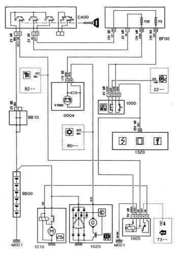 16.2 Системы запуска и заряда